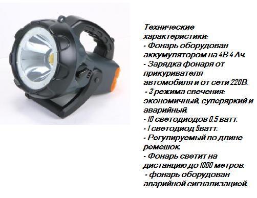 Светильники Энергосберегающие Окоф